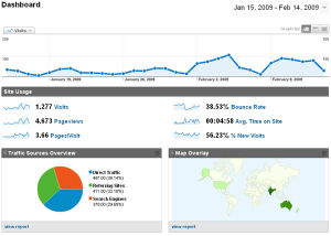 google-analytics-graph