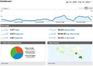 google-analytics-graph