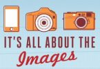 all about the images