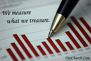 we measure what we treasure