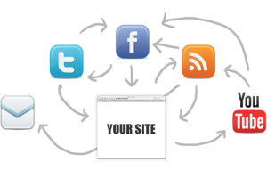 web design social media integration