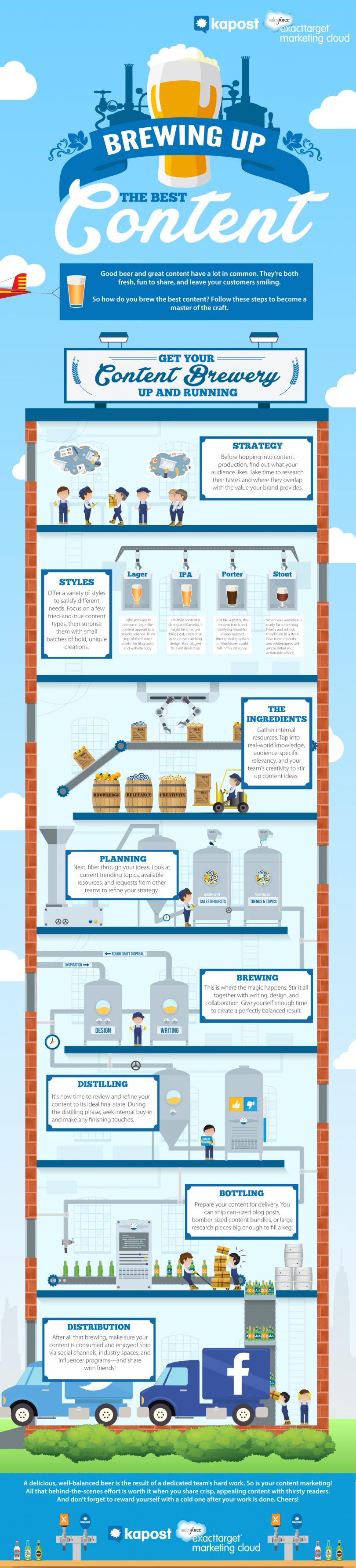content_brewery_infographic
