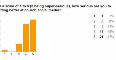 church_social_media_serious