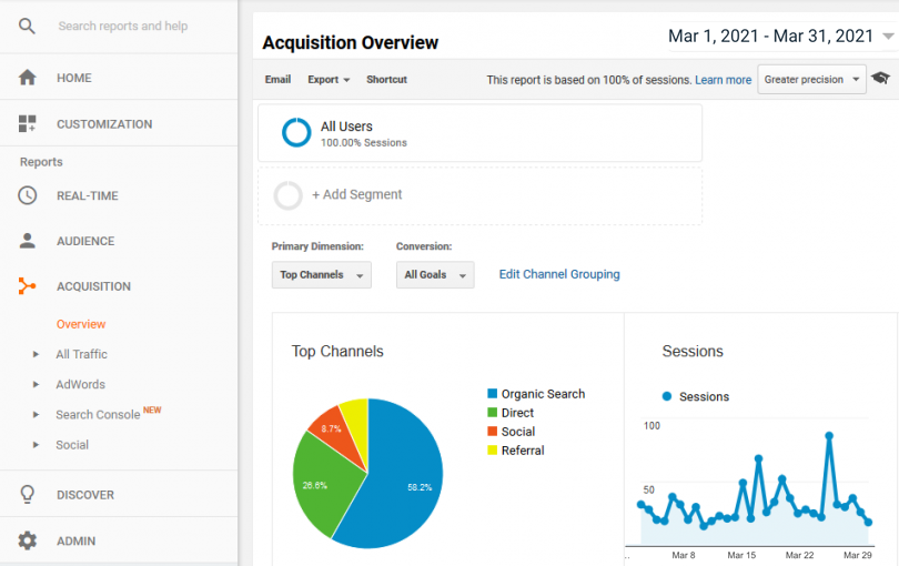 google-analytics-acquisition-overview