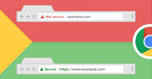 purchase SSL certificate installation